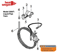 Heat Wagon 2000 Liquid Pipe Train PArts layout 310
