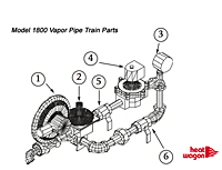 Heat Wagon 1800 Vapor pipe train parts 2014